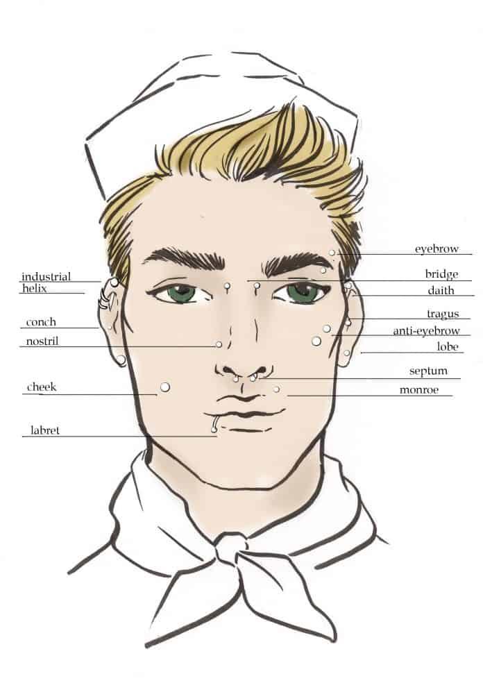 Piercing uomo